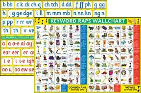 S-82 Raps and Keyspellings Wallcharts A1 (Two-sided Medium Wallchart for Groups or Classes)